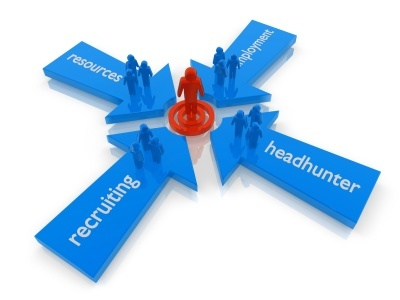 Hiring an Executive Recruiter